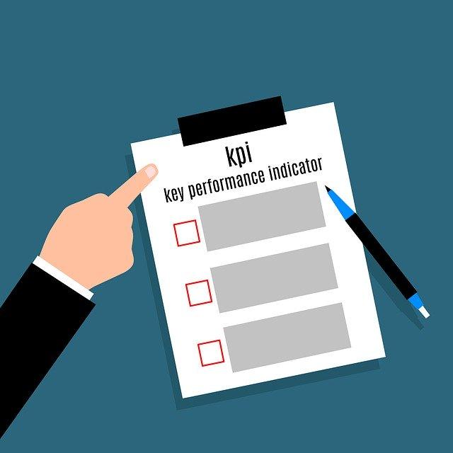 KPI Checkliste